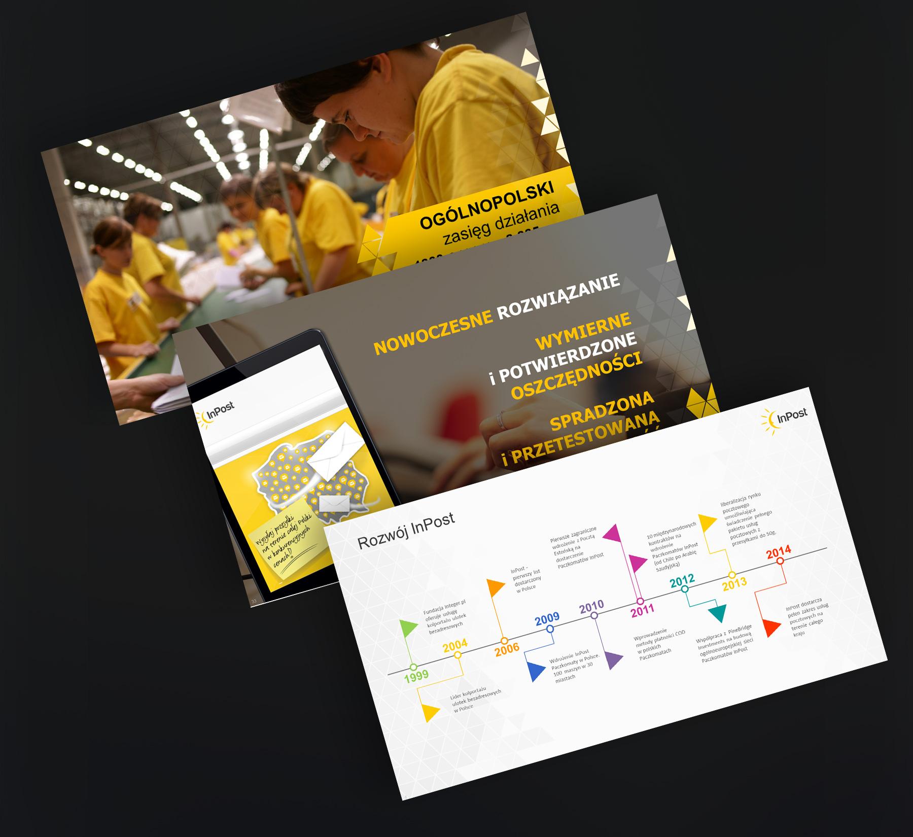 Elektroniczne Potwierdzenie Odbioru Prezentacja dla InPost